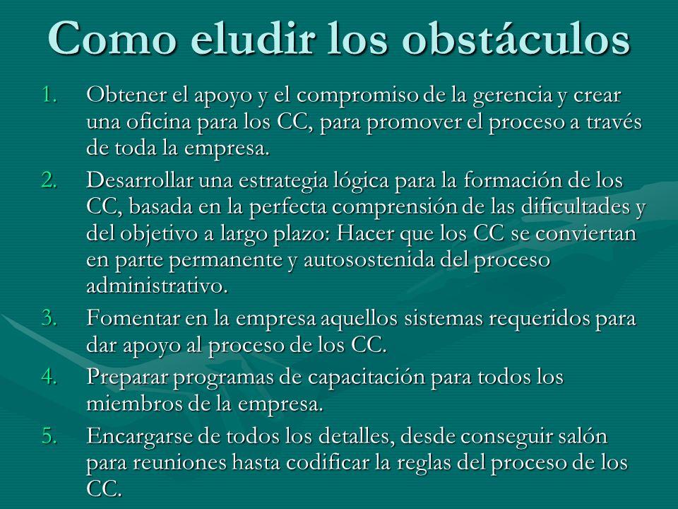 Como eludir los obstáculos 1.Obtener el apoyo y el compromiso de la gerencia y crear una oficina para los CC, para promover el proceso a través de tod