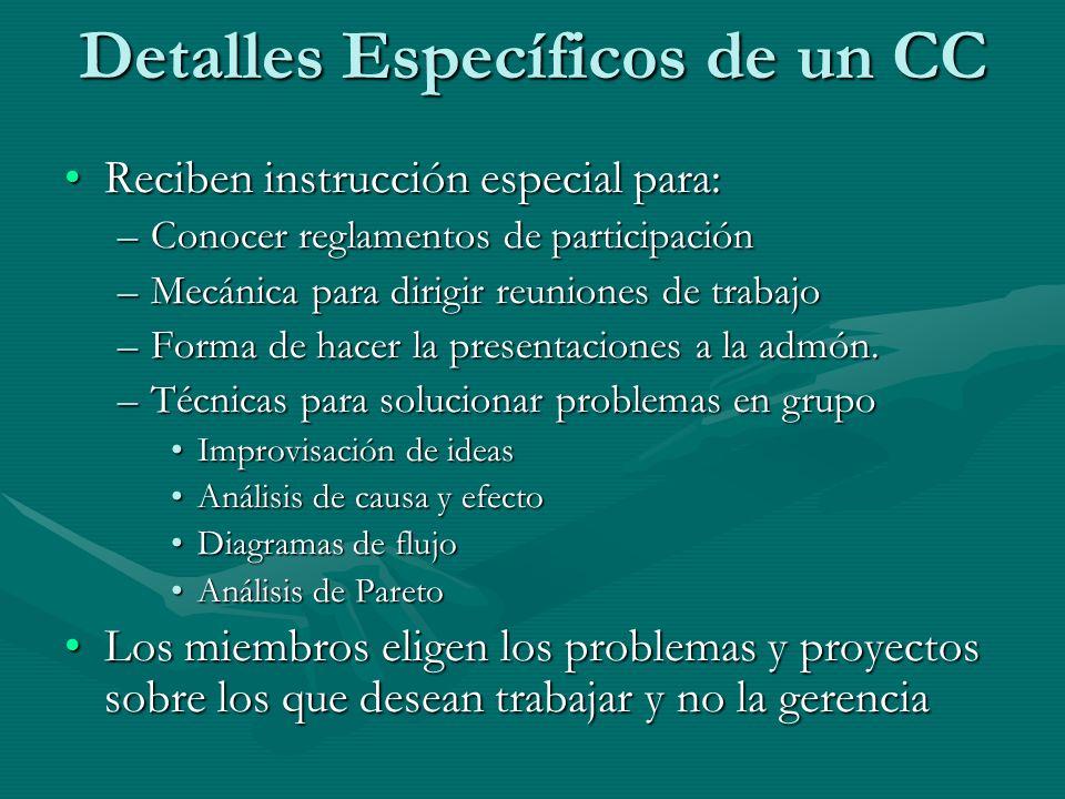 Reciben instrucción especial para:Reciben instrucción especial para: –Conocer reglamentos de participación –Mecánica para dirigir reuniones de trabajo