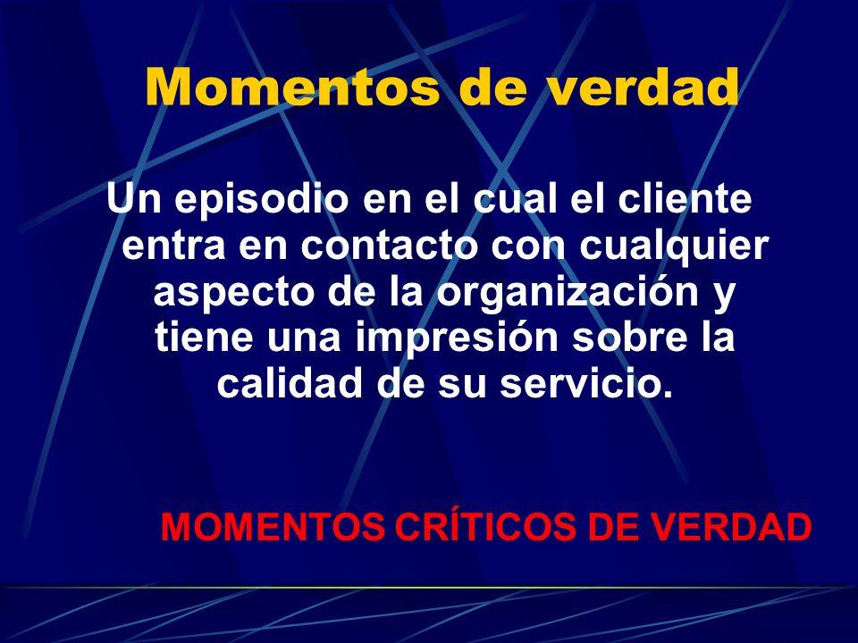 Momentos de verdad Un episodio en el cual el cliente entra en contacto con cualquier aspecto de la organización y tiene una impresión sobre la calidad