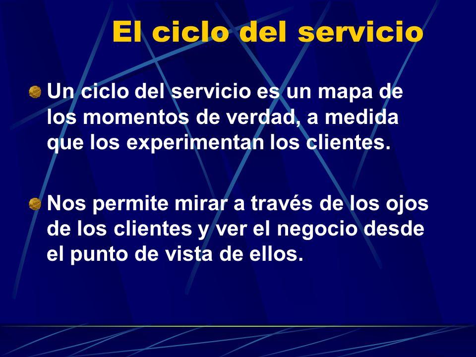 El ciclo del servicio Un ciclo del servicio es un mapa de los momentos de verdad, a medida que los experimentan los clientes. Nos permite mirar a trav