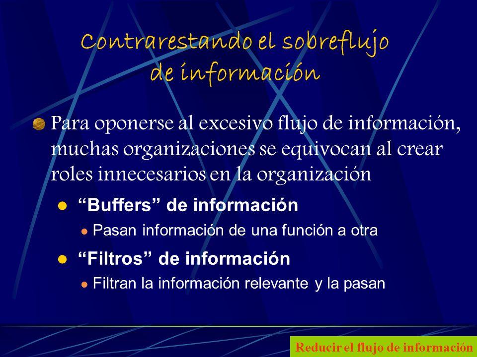 15 Contrarestando el sobreflujo de información Para oponerse al excesivo flujo de información, muchas organizaciones se equivocan al crear roles innecesarios en la organización Buffers de información Pasan información de una función a otra Filtros de información Filtran la información relevante y la pasan Reducir el flujo de información