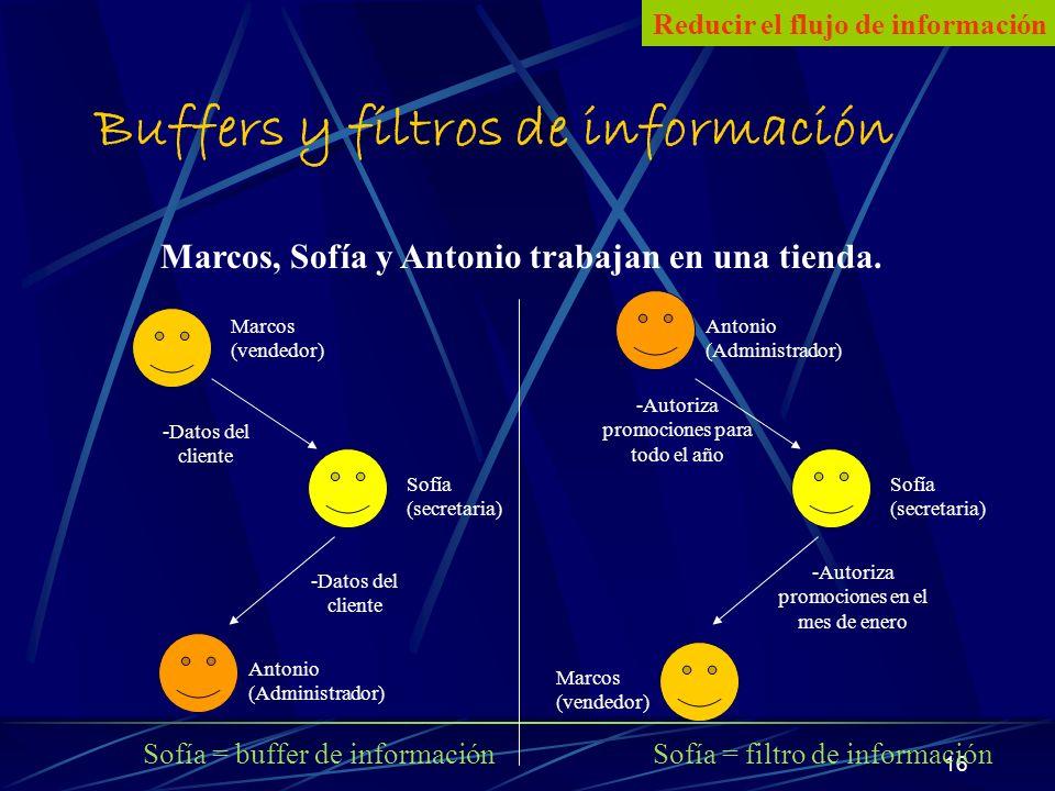 16 Buffers y filtros de información Marcos (vendedor) Sofía (secretaria) Antonio (Administrador) Marcos, Sofía y Antonio trabajan en una tienda.