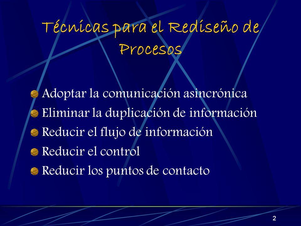 2 Adoptar la comunicación asincrónica Eliminar la duplicación de información Reducir el flujo de información Reducir el control Reducir los puntos de contacto Técnicas para el Rediseño de Procesos