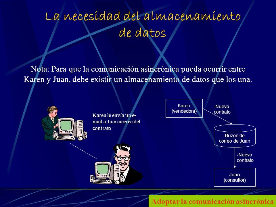 8 La necesidad del almacenamiento de datos Nota: Para que la comunicación asincrónica pueda ocurrir entre Karen y Juan, debe existir un almacenamiento de datos que los una.