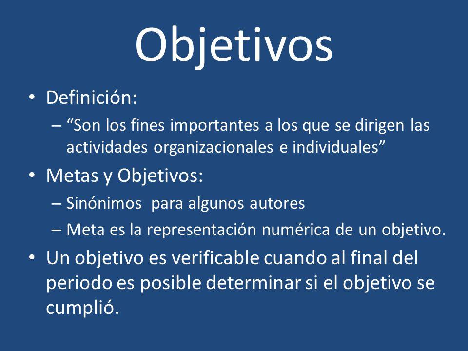 Objetivos Definición: – Son los fines importantes a los que se dirigen las actividades organizacionales e individuales Metas y Objetivos: – Sinónimos