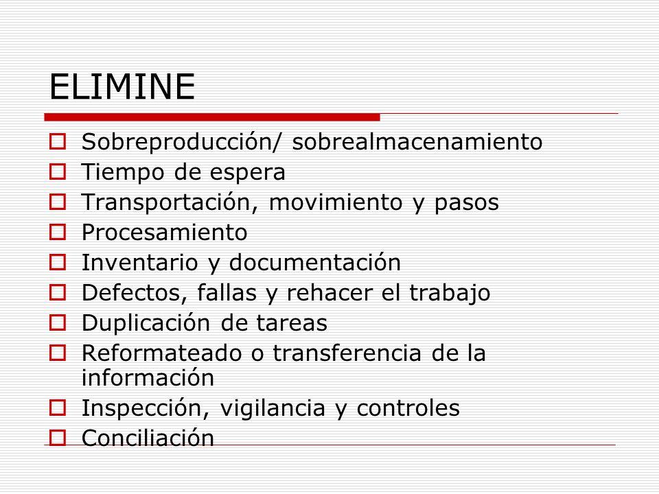 ELIMINE Sobreproducción/ sobrealmacenamiento Tiempo de espera Transportación, movimiento y pasos Procesamiento Inventario y documentación Defectos, fa