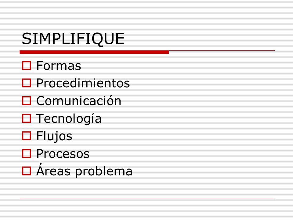 SIMPLIFIQUE Formas Procedimientos Comunicación Tecnología Flujos Procesos Áreas problema
