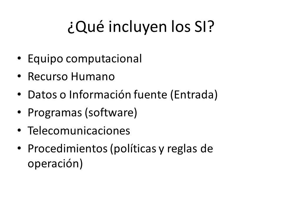 ¿4 actividades básicas de un SI.