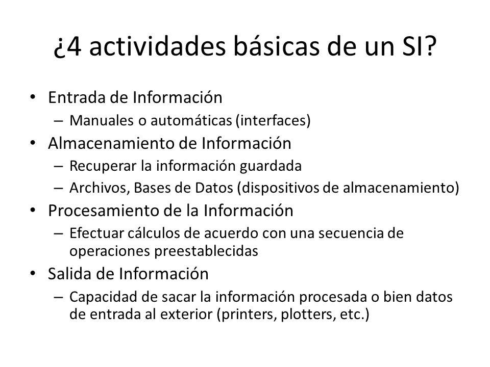 ¿Actividades que producen información para un SI.