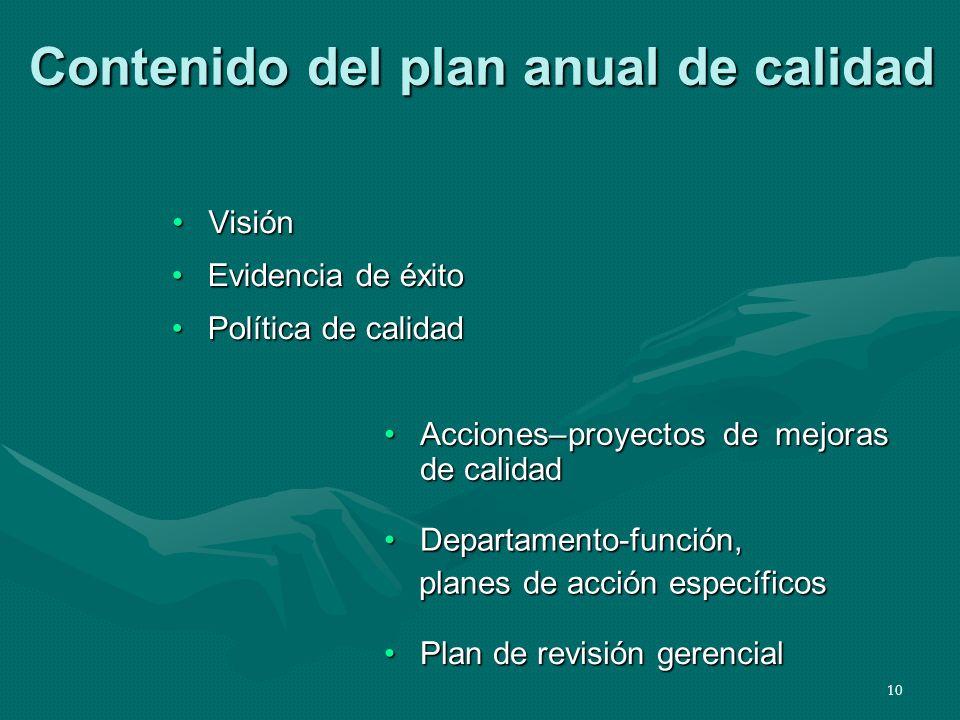 10 Contenido del plan anual de calidad VisiónVisión Evidencia de éxitoEvidencia de éxito Acciones–proyectos de mejoras de calidadAcciones–proyectos de