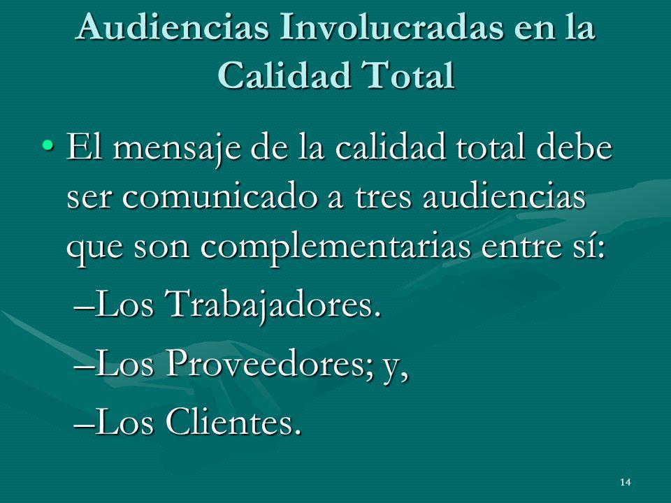 14 Audiencias Involucradas en la Calidad Total El mensaje de la calidad total debe ser comunicado a tres audiencias que son complementarias entre sí:E