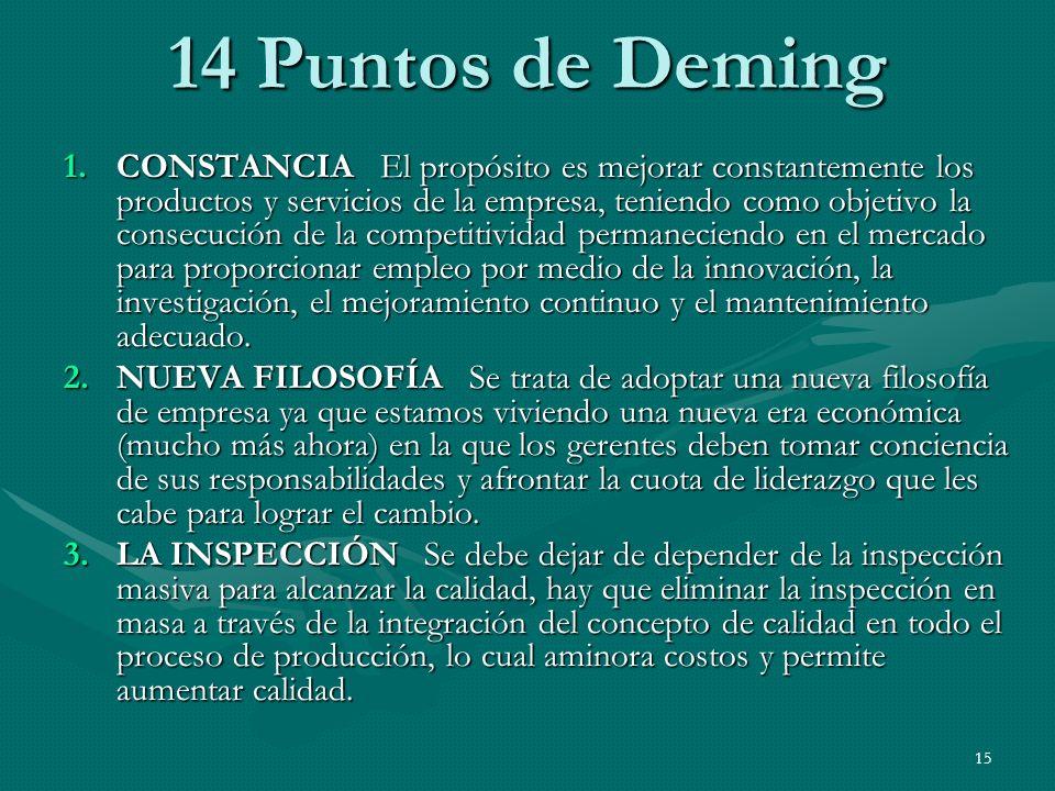 15 1.CONSTANCIA El propósito es mejorar constantemente los productos y servicios de la empresa, teniendo como objetivo la consecución de la competitiv