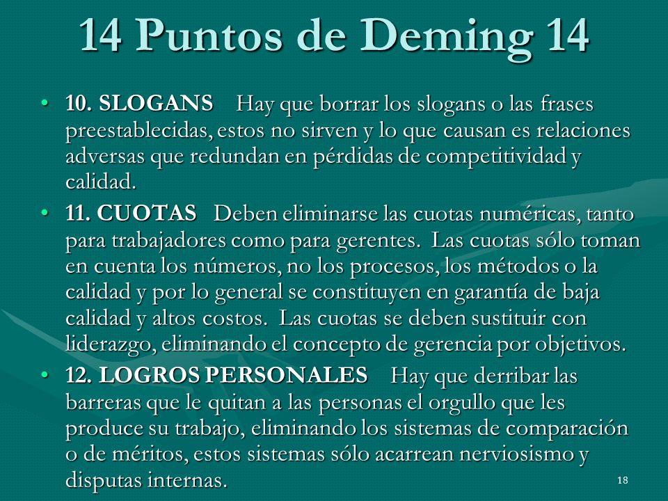 18 14 Puntos de Deming 14 10. SLOGANS Hay que borrar los slogans o las frases preestablecidas, estos no sirven y lo que causan es relaciones adversas