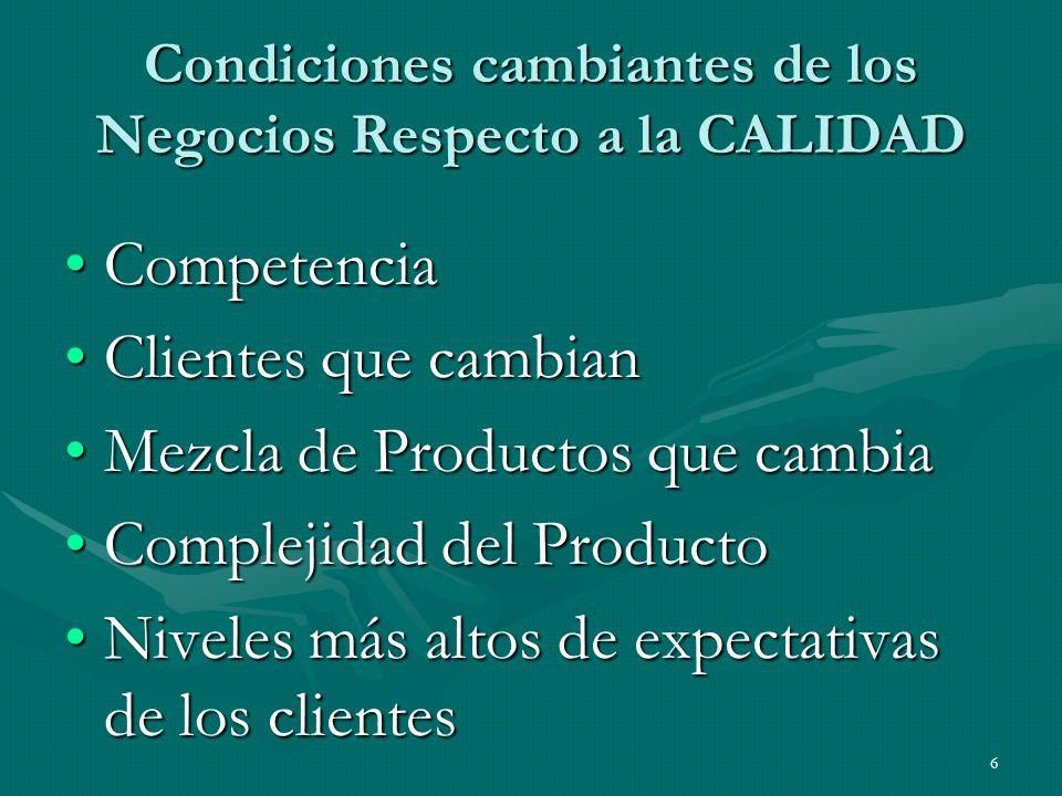 6 Condiciones cambiantes de los Negocios Respecto a la CALIDAD CompetenciaCompetencia Clientes que cambianClientes que cambian Mezcla de Productos que