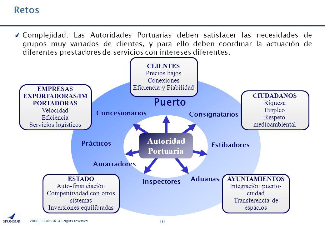 2006, SPONSOR. All rights reserved 10 Complejidad: Las Autoridades Portuarias deben satisfacer las necesidades de grupos muy variados de clientes, y p