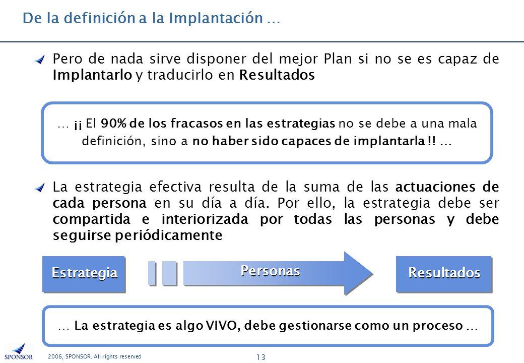 2006, SPONSOR. All rights reserved 13 De la definición a la Implantación … Pero de nada sirve disponer del mejor Plan si no se es capaz de Implantarlo