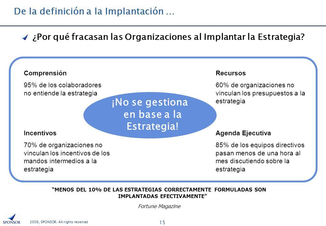 2006, SPONSOR. All rights reserved 15 De la definición a la Implantación … ¿Por qué fracasan las Organizaciones al Implantar la Estrategia? ¡No se ges