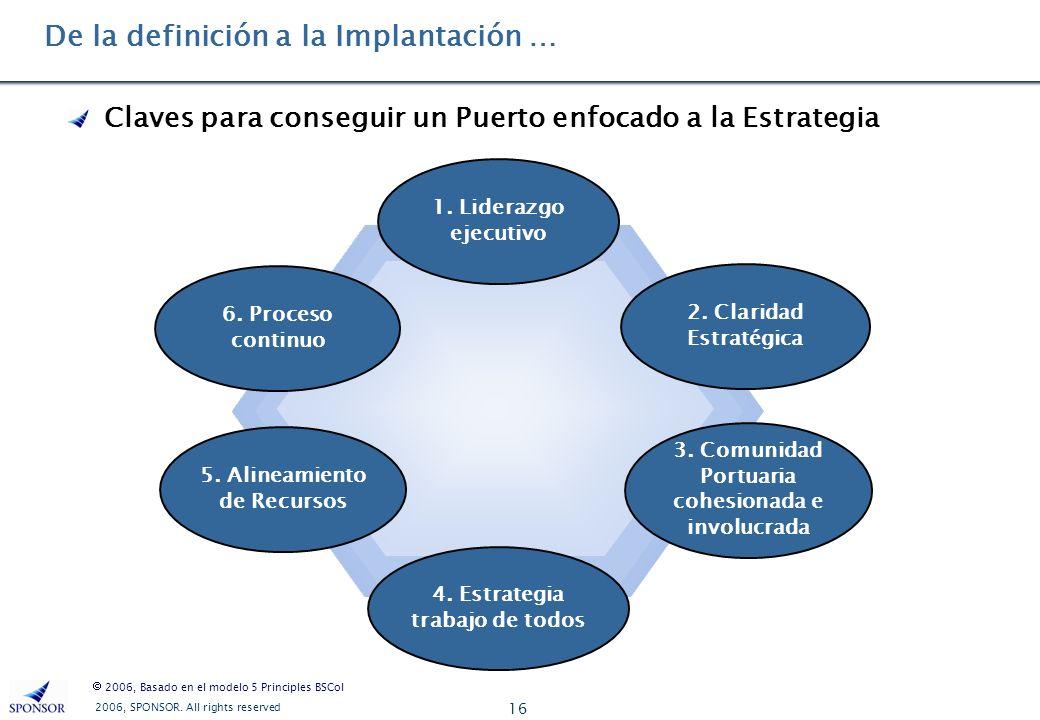 2006, SPONSOR. All rights reserved 16 De la definición a la Implantación … Claves para conseguir un Puerto enfocado a la Estrategia 6. Proceso continu