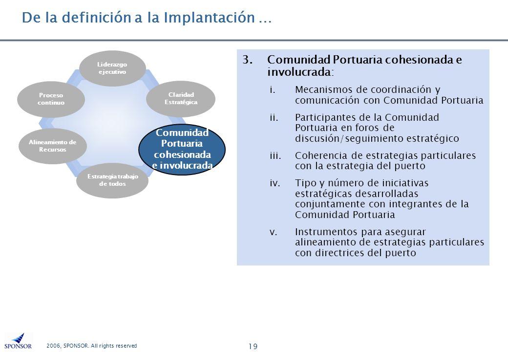 2006, SPONSOR. All rights reserved 19 De la definición a la Implantación … Proceso continuo Claridad Estratégica Alineamiento de Recursos Comunidad Po