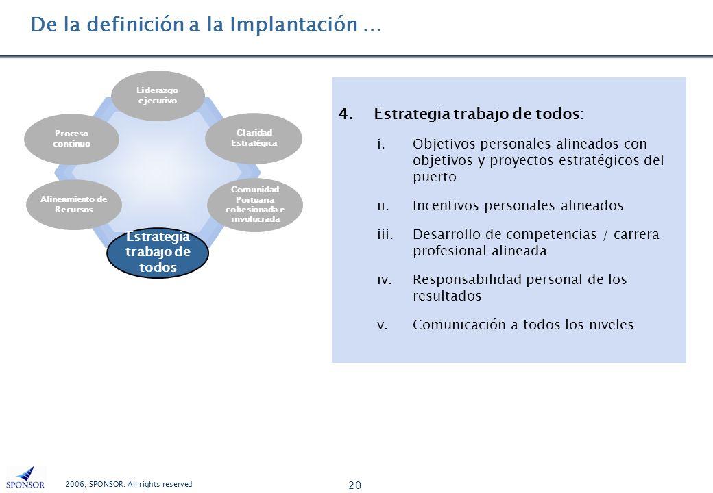 2006, SPONSOR. All rights reserved 20 De la definición a la Implantación … Proceso continuo Claridad Estratégica Alineamiento de Recursos Comunidad Po