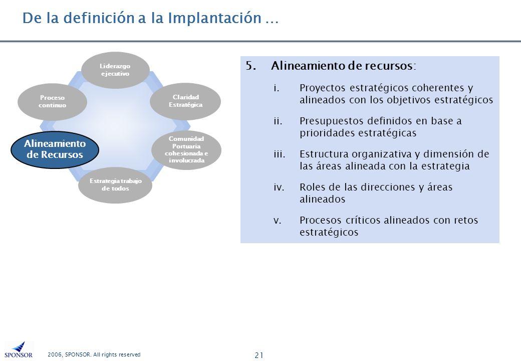 2006, SPONSOR. All rights reserved 21 De la definición a la Implantación … Proceso continuo Claridad Estratégica Alineamiento de Recursos Comunidad Po