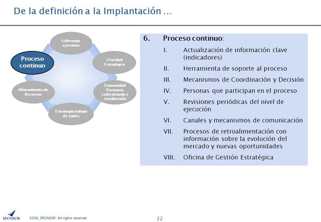2006, SPONSOR. All rights reserved 22 De la definición a la Implantación … Proceso continuo Claridad Estratégica Alineamiento de Recursos Comunidad Po