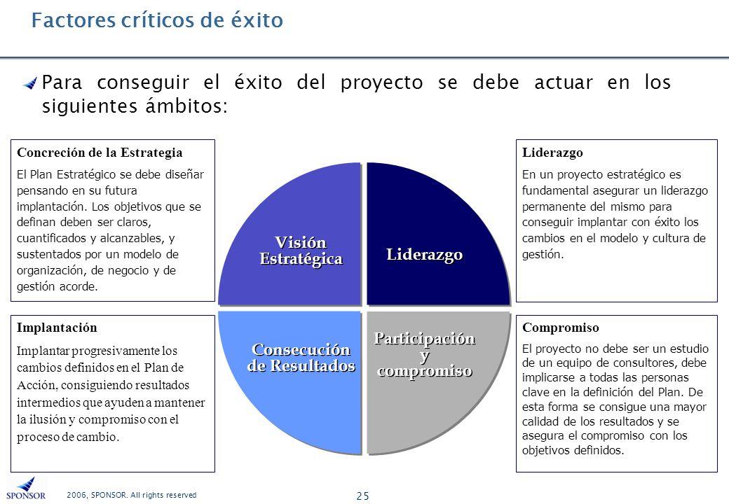 2006, SPONSOR. All rights reserved 25 Para conseguir el éxito del proyecto se debe actuar en los siguientes ámbitos: Liderazgo Visión Estratégica Cons