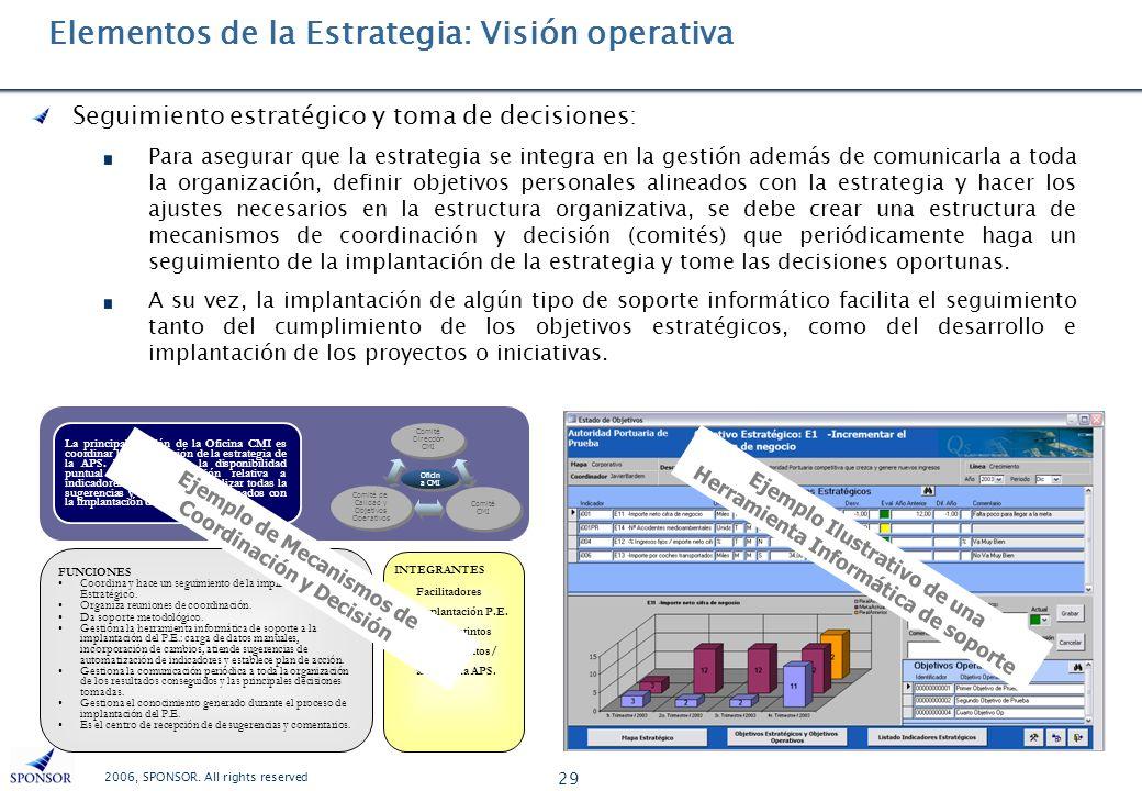 2006, SPONSOR. All rights reserved 29 Seguimiento estratégico y toma de decisiones: Para asegurar que la estrategia se integra en la gestión además de