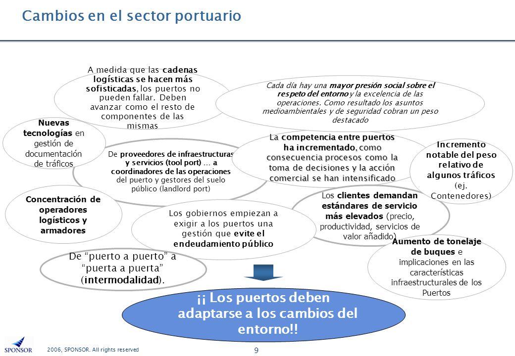 2006, SPONSOR. All rights reserved 9 Cambios en el sector portuario ¡¡ Los puertos deben adaptarse a los cambios del entorno!! De proveedores de infra
