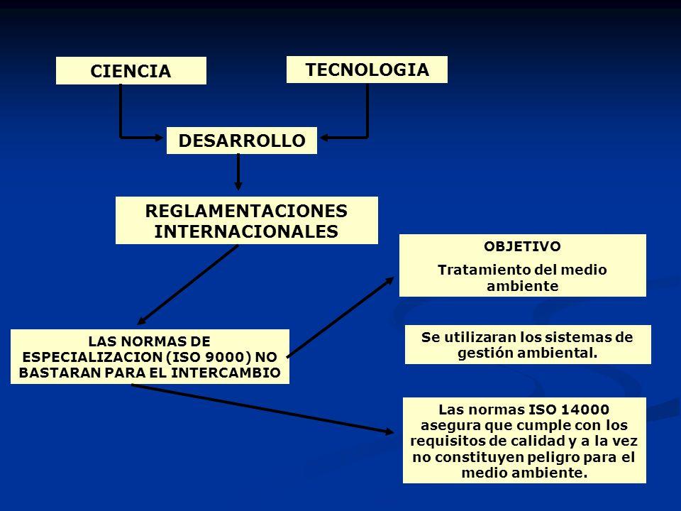 CIENCIA TECNOLOGIA DESARROLLO REGLAMENTACIONES INTERNACIONALES LAS NORMAS DE ESPECIALIZACION (ISO 9000) NO BASTARAN PARA EL INTERCAMBIO OBJETIVO Trata