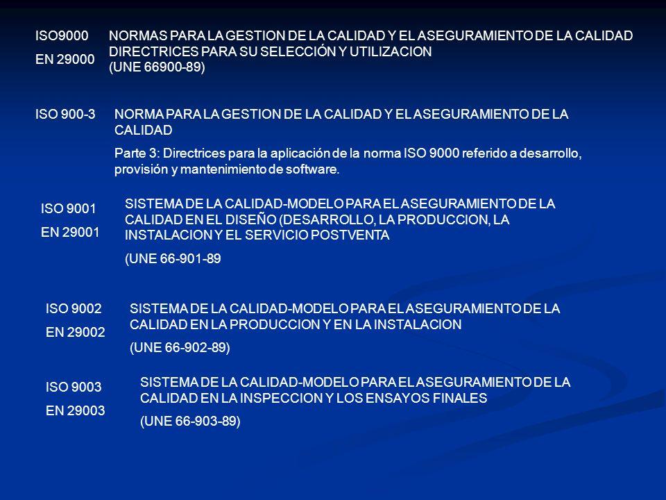 ISO9000 EN 29000 NORMAS PARA LA GESTION DE LA CALIDAD Y EL ASEGURAMIENTO DE LA CALIDAD DIRECTRICES PARA SU SELECCIÓN Y UTILIZACION (UNE 66900-89) ISO