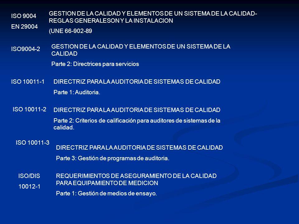 ISO 9004 EN 29004 GESTION DE LA CALIDAD Y ELEMENTOS DE UN SISTEMA DE LA CALIDAD- REGLAS GENERALESON Y LA INSTALACION (UNE 66-902-89 ISO9004-2 GESTION
