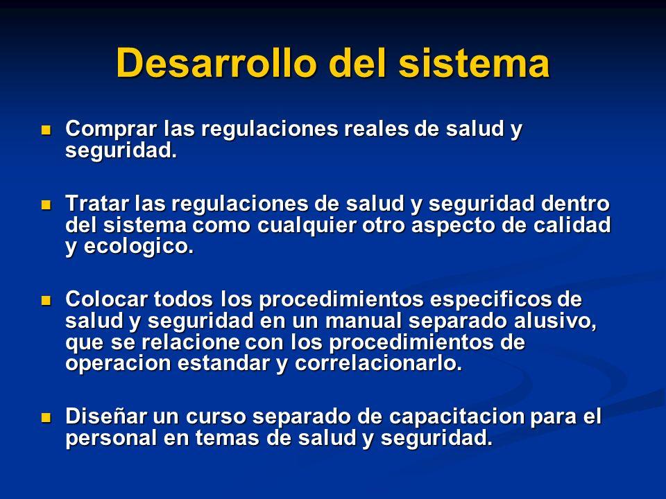 Desarrollo del sistema Comprar las regulaciones reales de salud y seguridad. Comprar las regulaciones reales de salud y seguridad. Tratar las regulaci