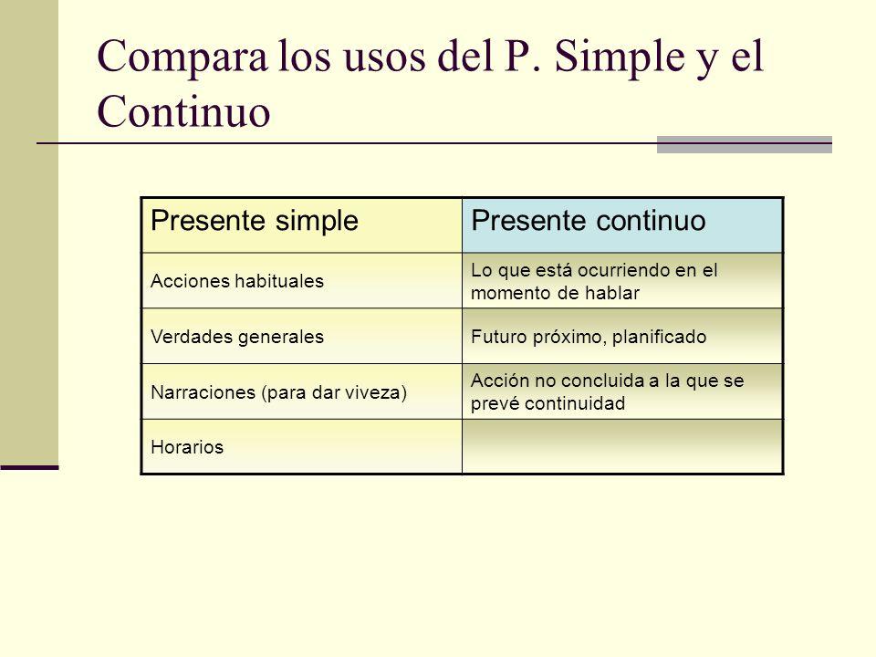 Compara los usos del P. Simple y el Continuo Presente simplePresente continuo Acciones habituales Lo que está ocurriendo en el momento de hablar Verda