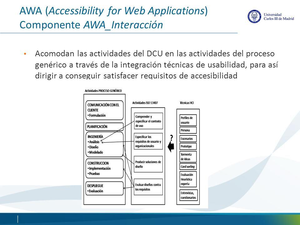 Acomodan las actividades del DCU en las actividades del proceso genérico a través de la integración técnicas de usabilidad, para así dirigir a consegu
