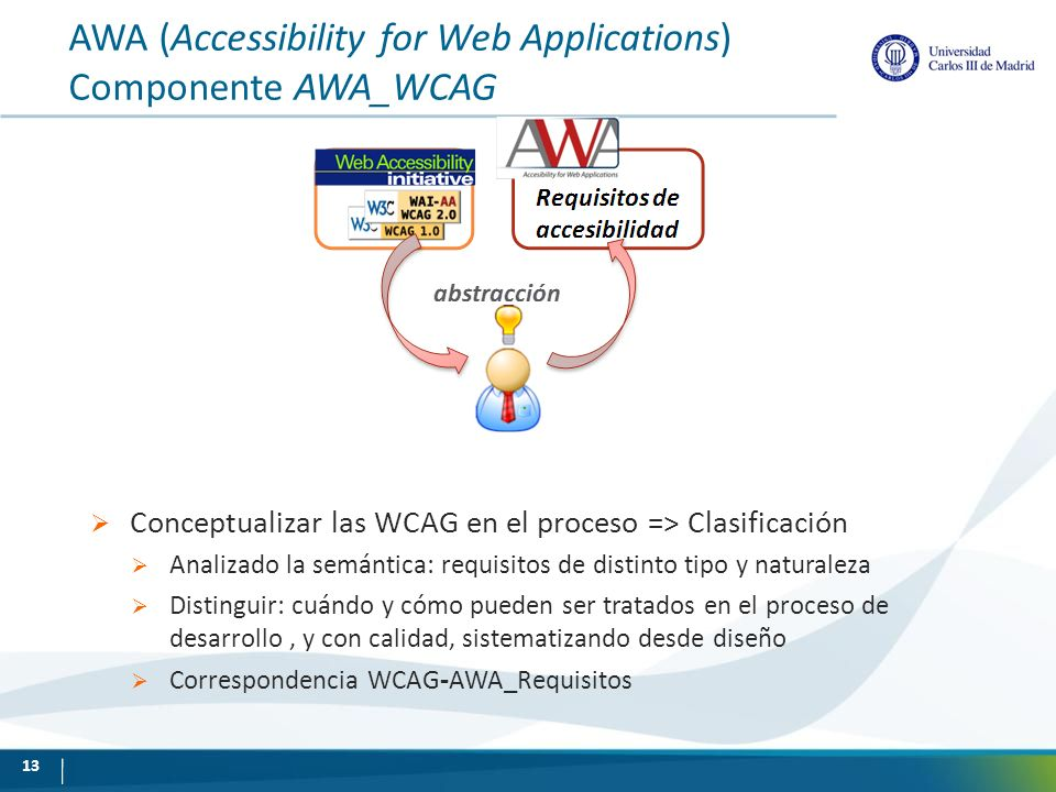 AWA (Accessibility for Web Applications) Componente AWA_WCAG Conceptualizar las WCAG en el proceso => Clasificación Analizado la semántica: requisitos