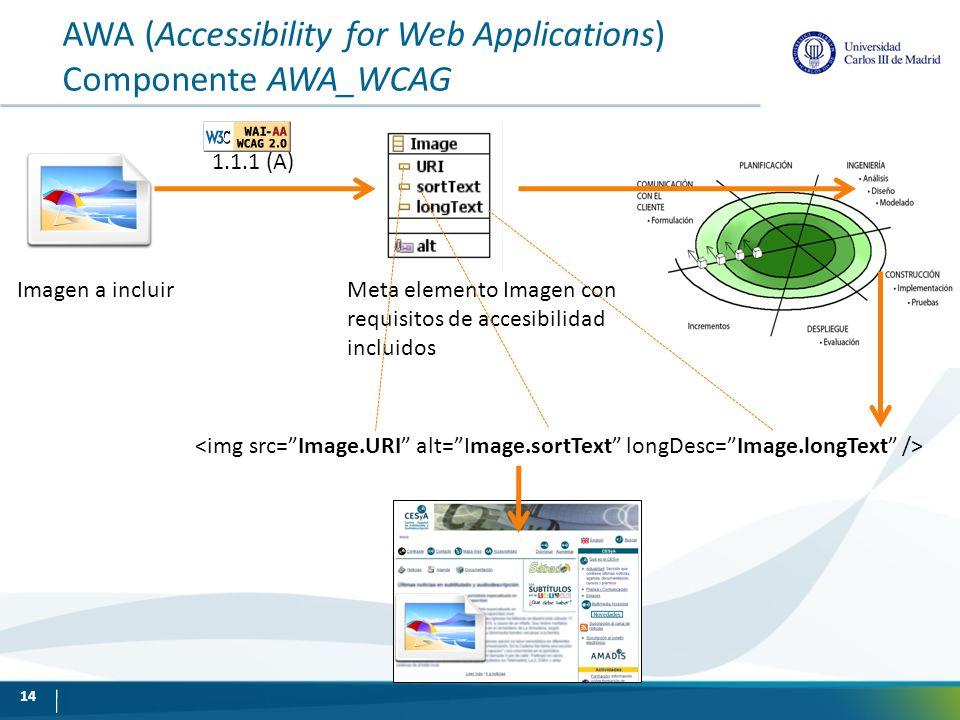 14 AWA (Accessibility for Web Applications) Componente AWA_WCAG Imagen a incluirMeta elemento Imagen con requisitos de accesibilidad incluidos 1.1.1 (