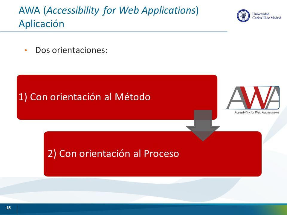AWA (Accessibility for Web Applications) Aplicación Dos orientaciones: 1) Con orientación al Método2) Con orientación al Proceso 15