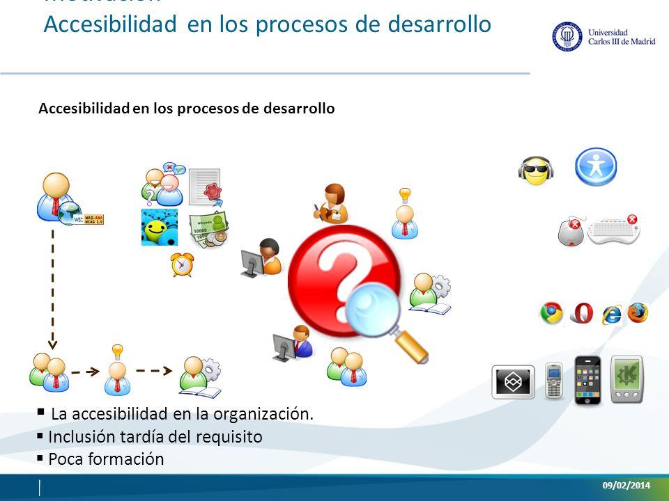 09/02/2014 Motivación Accesibilidad en los procesos de desarrollo Accesibilidad en los procesos de desarrollo La accesibilidad en la organización. Inc