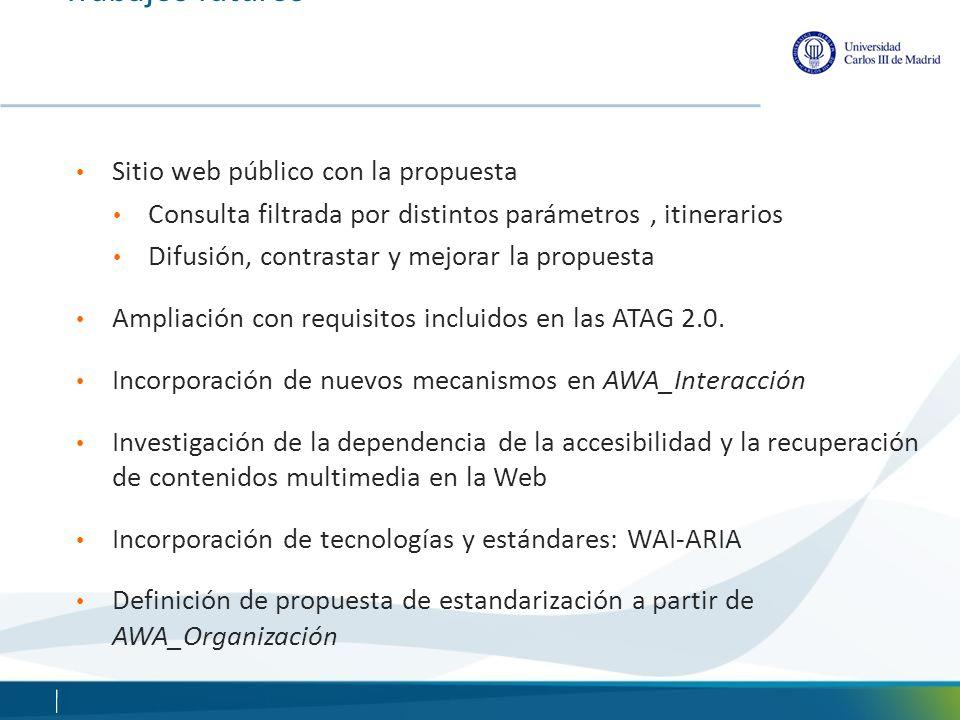 Trabajos futuros Sitio web público con la propuesta Consulta filtrada por distintos parámetros, itinerarios Difusión, contrastar y mejorar la propuest