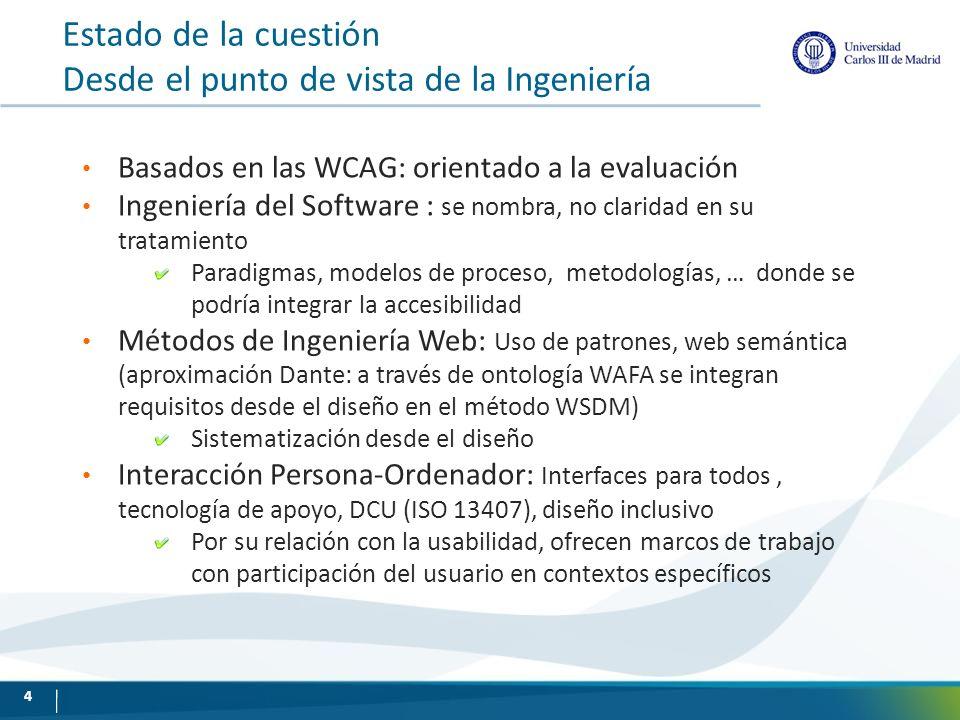 Estado de la cuestión Desde el punto de vista de la Ingeniería Basados en las WCAG: orientado a la evaluación Ingeniería del Software : se nombra, no