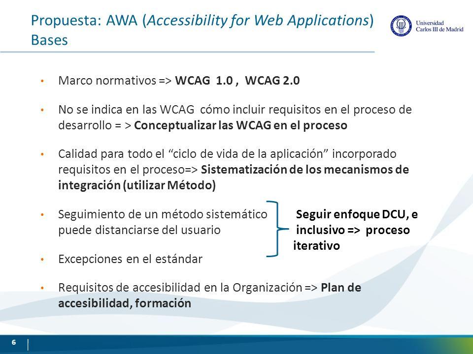 Propuesta: AWA (Accessibility for Web Applications) Soporte metodológico para incluir el requisito de la accesibilidad web en todo el ciclo de vida de la aplicación web, desde la perspectiva de la ingeniera, y favoreciendo la gestión de la accesibilidad y su calidad.