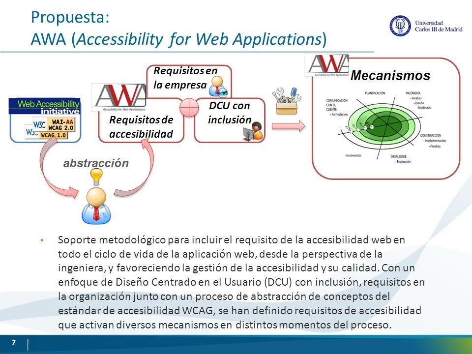 AWA (Accessibility for Web Applications) Definición, estructura e instrumentos Componentes e instrumento Clasificación, notación BNF identificativa Descripción (plantillas) Estándares: Modelado en MOF y OCL (OMG), guías, técnica, recursos, casos de uso (UML), diagrama de actividades (UML) Proceso genérico: Modelo de ciclo de vida Espiral (iterativo) 8