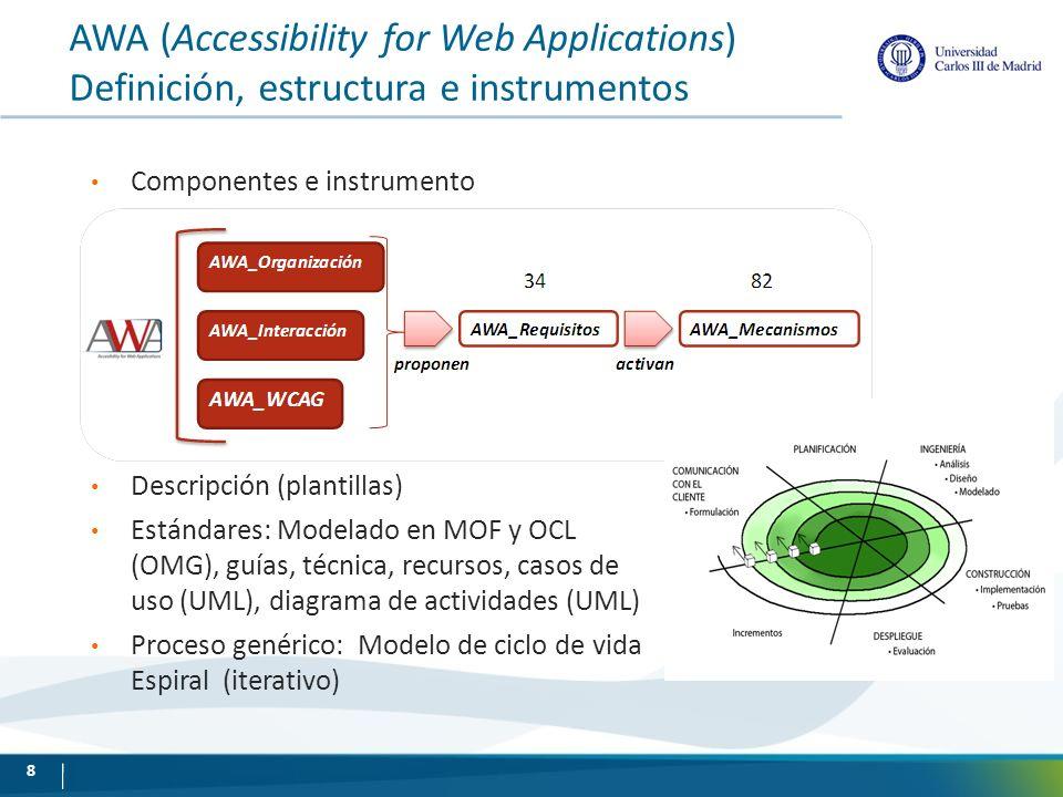 AWA (Accessibility for Web Applications) Definición, estructura e instrumentos Componentes e instrumento Clasificación, notación BNF identificativa De