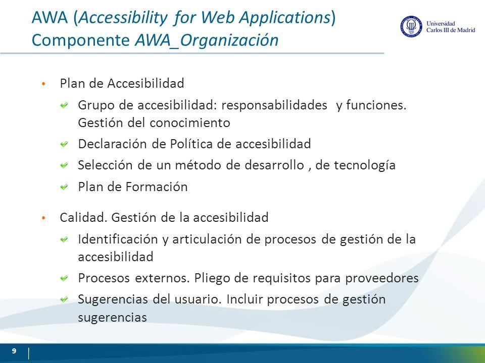 AWA (Accessibility for Web Applications) Componente AWA_Organización Plan de Accesibilidad Grupo de accesibilidad: responsabilidades y funciones. Gest