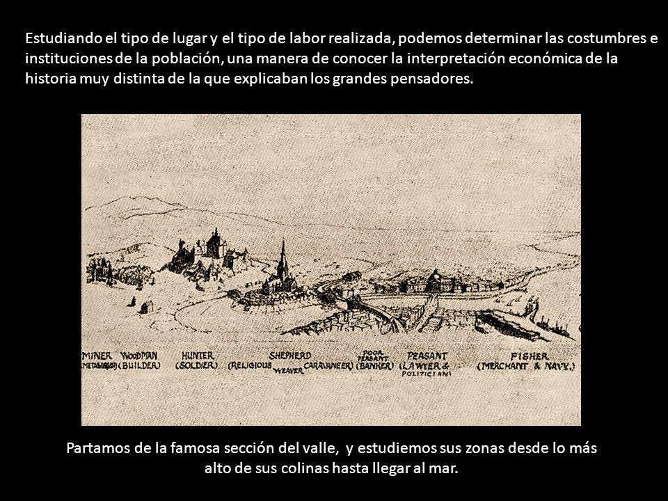 Primeros orígenes de la civilización.