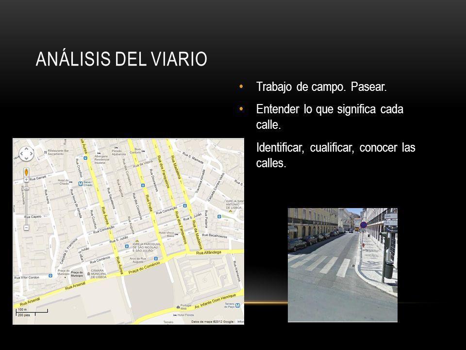 ANÁLISIS DEL VIARIO Trabajo de campo. Pasear. Entender lo que significa cada calle. Identificar, cualificar, conocer las calles.