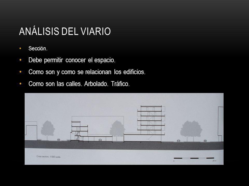 ANÁLISIS DEL VIARIO Sección. Debe permitir conocer el espacio. Como son y como se relacionan los edificios. Como son las calles. Arbolado. Tráfico.