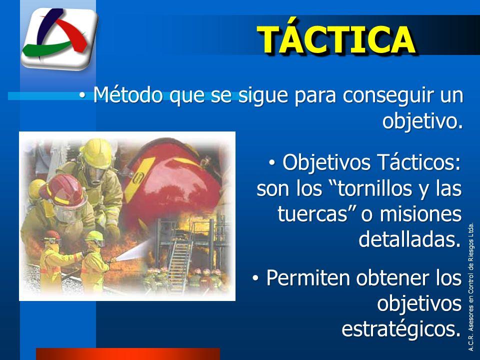 A.C.R. Asesores en Control de Riesgos Ltda. TÁCTICATÁCTICA Objetivos Tácticos: son los tornillos y las tuercas o misiones detalladas. Objetivos Táctic