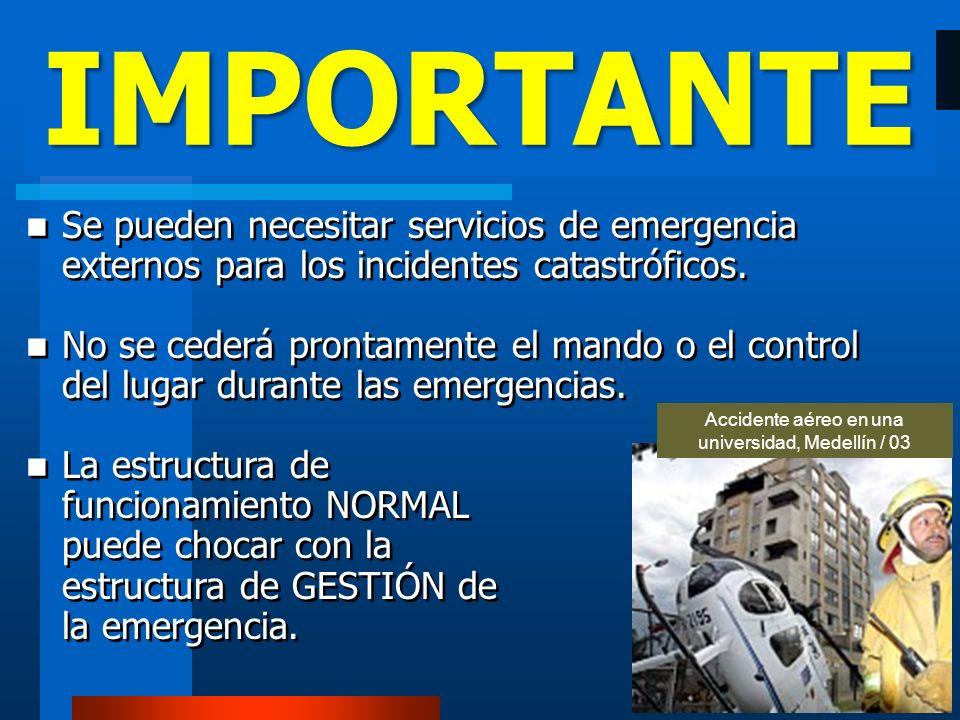 A.C.R. Asesores en Control de Riesgos Ltda.IMPORTANTE Accidente aéreo en una universidad, Medellín / 03 Se pueden necesitar servicios de emergencia ex